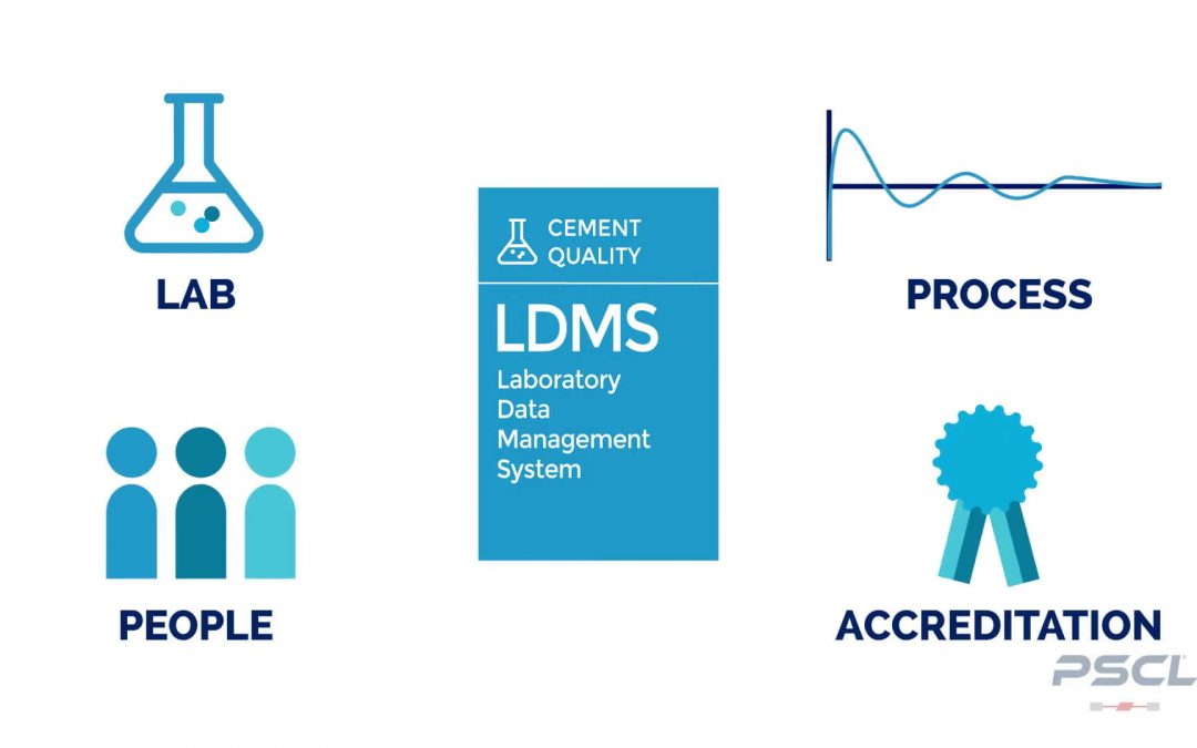 LDMS: Beyond the Lab